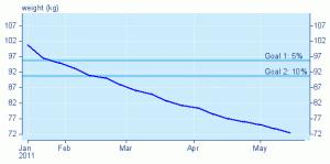 HWFL Graph